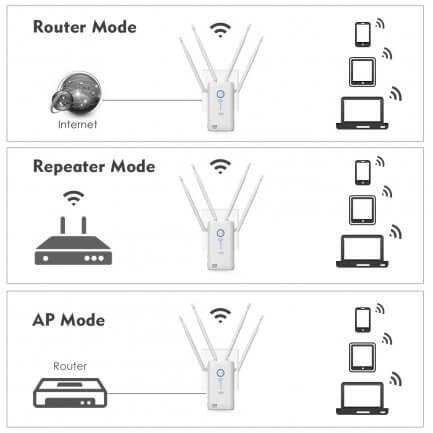 Lipa G3 wifi versterker