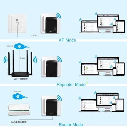 Lipa A2 wifi versterker