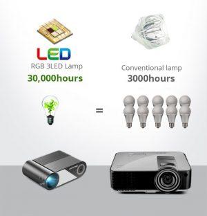 Lipa K9 beamer projector
